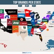 Top brands map 2 Direct Capital