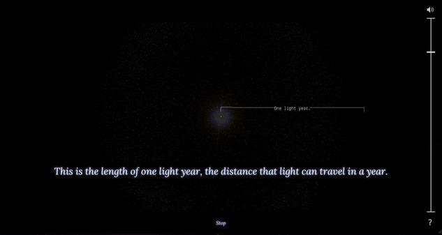One Light Year visualizwd
