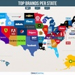 Top brands map 1 Direct Capital