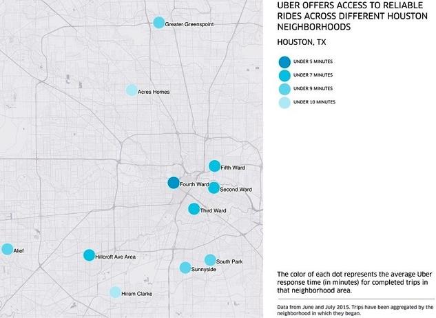 Houston, Uber, August 2015, Uber response time by neighborhood