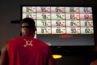 Orangetheory Fitness High-Tech Heart-monitoring workout