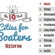 list of best cities for boaters by Redfin austin no. 10