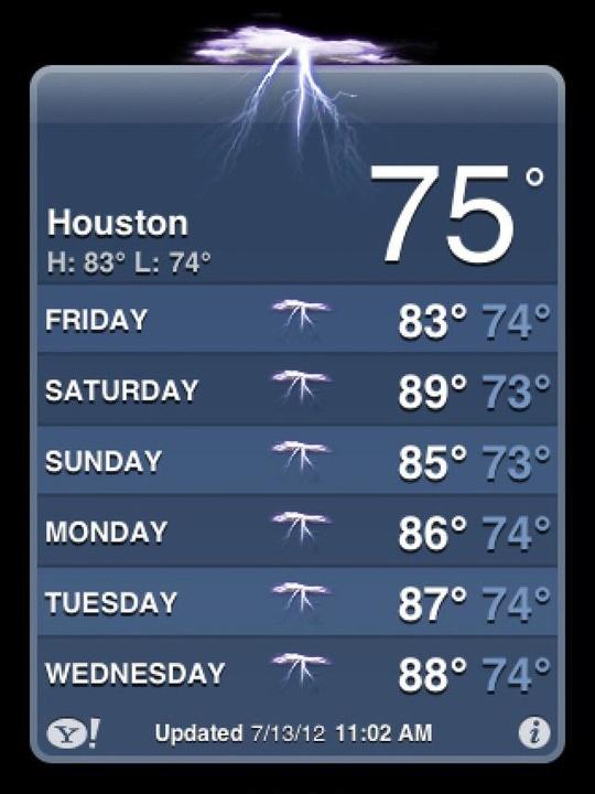 rain, flooding, weather, forecast