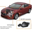 2014 Mazda i-ELOOP Technology