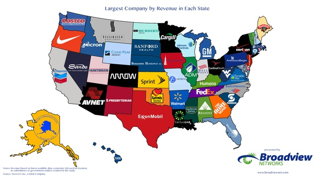 Largest Company by Revenue in Each State Map