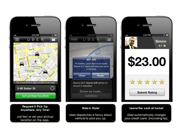 Uber application on phones