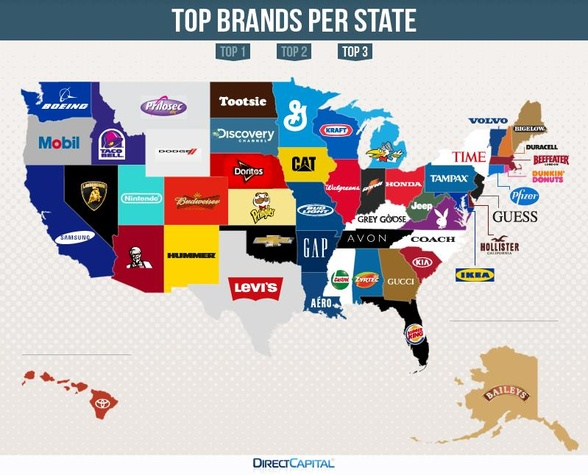 Top brands map 3 Direct Capital