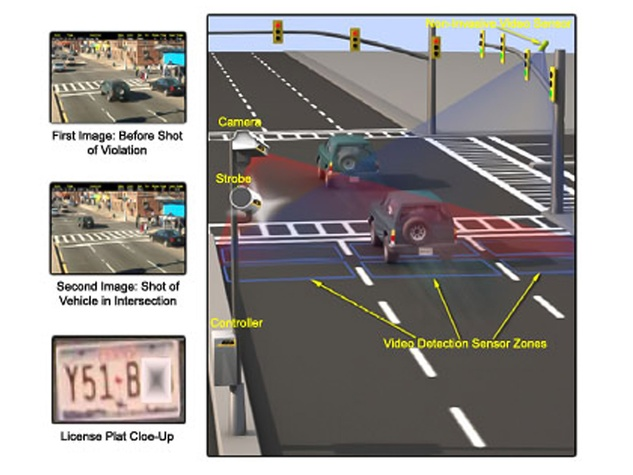 Sugar Land, red light camera, how it works, March 2013
