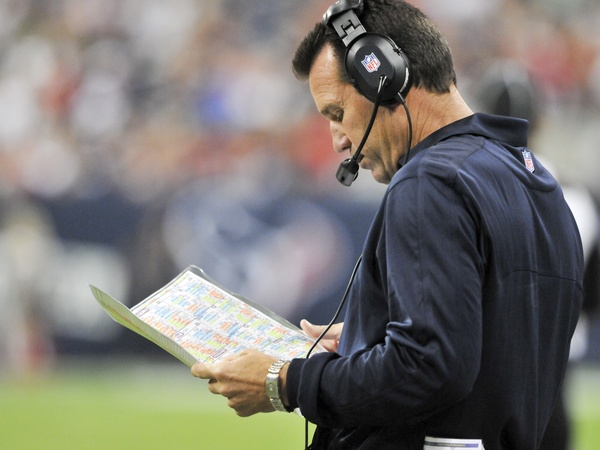 Gary Kubiak Texans playcard